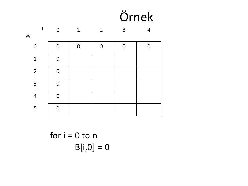 Örnek i 1 2 3 4 W 1 2 3 4 5 for i = 0 to n B[i,0] = 0